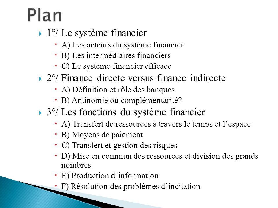 1°/ Le système financier A) Les acteurs du système financier B) Les intermédiaires financiers C) Le système financier efficace 2°/ Finance directe ver
