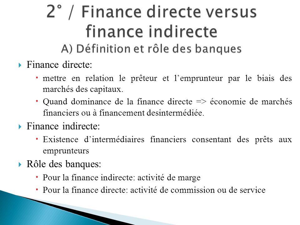 Finance directe: mettre en relation le prêteur et lemprunteur par le biais des marchés des capitaux. Quand dominance de la finance directe => économie