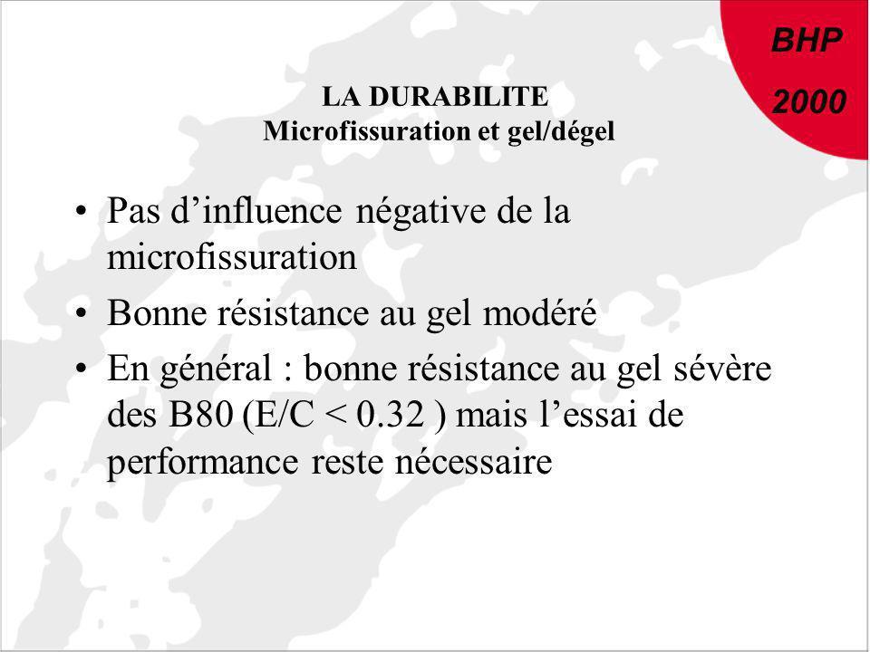 BHP 2000 LA DURABILITE Microfissuration et gel/dégel Pas dinfluence négative de la microfissuration Bonne résistance au gel modéré En général : bonne