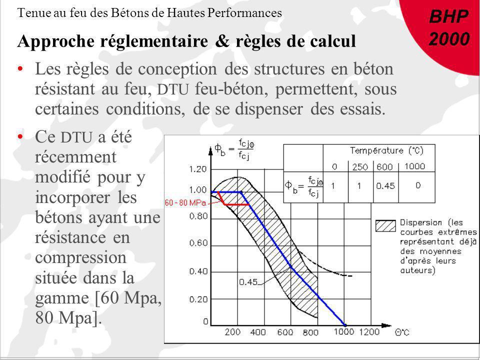 BHP 2000 BHP 2000 Tenue au feu des Bétons de Hautes Performances Les règles de conception des structures en béton résistant au feu, DTU feu-béton, per