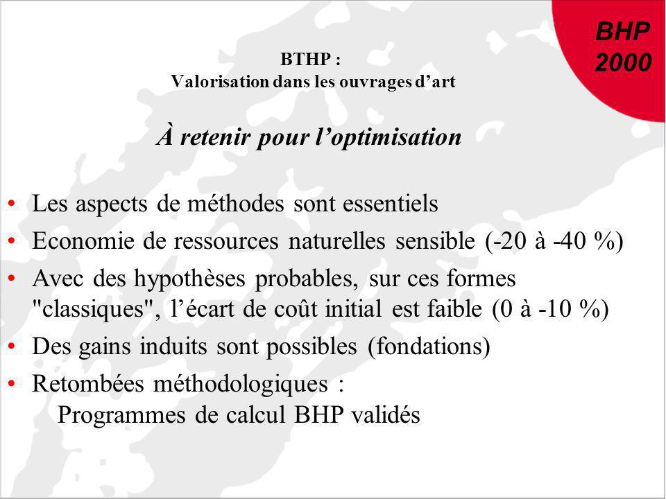 BHP 2000 DU NOUVEAU DANS LE BETON : Conclusions et recommandations de BHP 2000 BHP 2000 BTHP : Valorisation dans les ouvrages dart Les aspects de méth