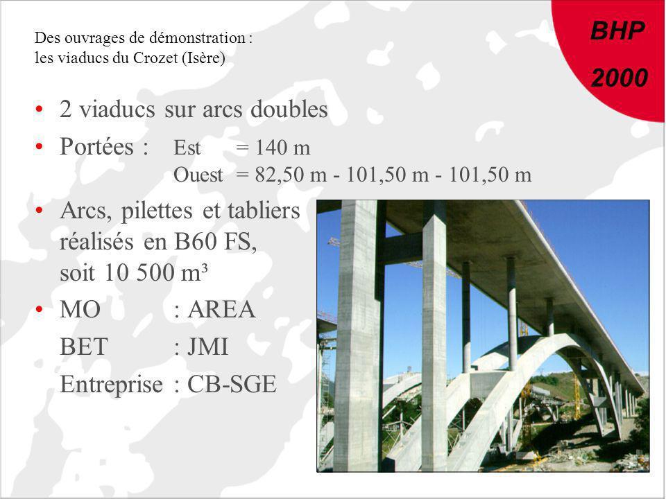 BHP 2000 Des ouvrages de démonstration : les viaducs du Crozet (Isère) 2 viaducs sur arcs doubles Portées : Est= 140 m Ouest= 82,50 m - 101,50 m - 101