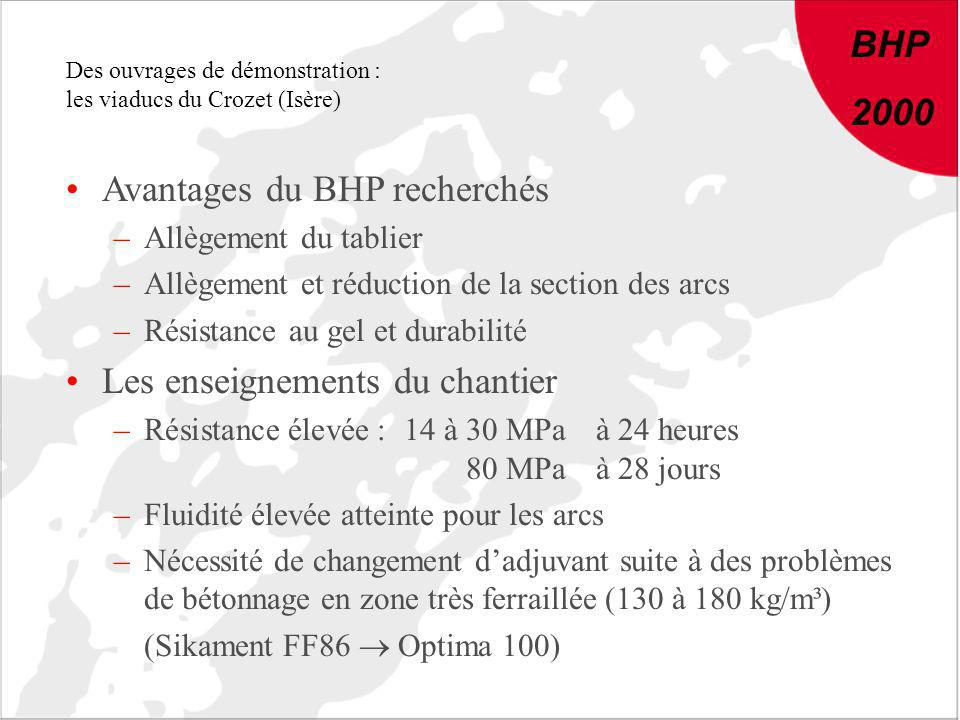 BHP 2000 Des ouvrages de démonstration : les viaducs du Crozet (Isère) Avantages du BHP recherchés –Allègement du tablier –Allègement et réduction de