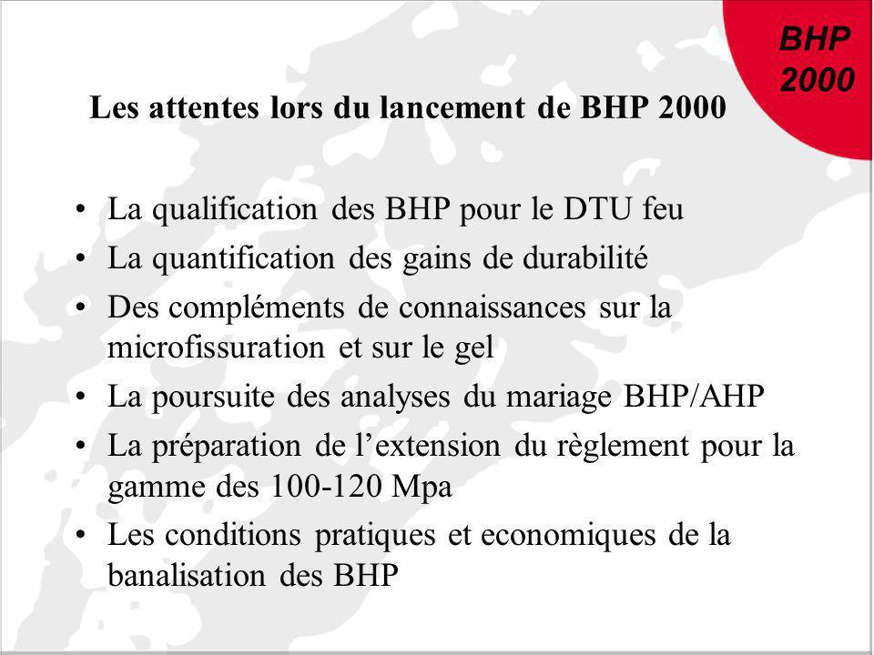 BHP 2000 Les attentes lors du lancement de BHP 2000 La qualification des BHP pour le DTU feu La quantification des gains de durabilité Des compléments