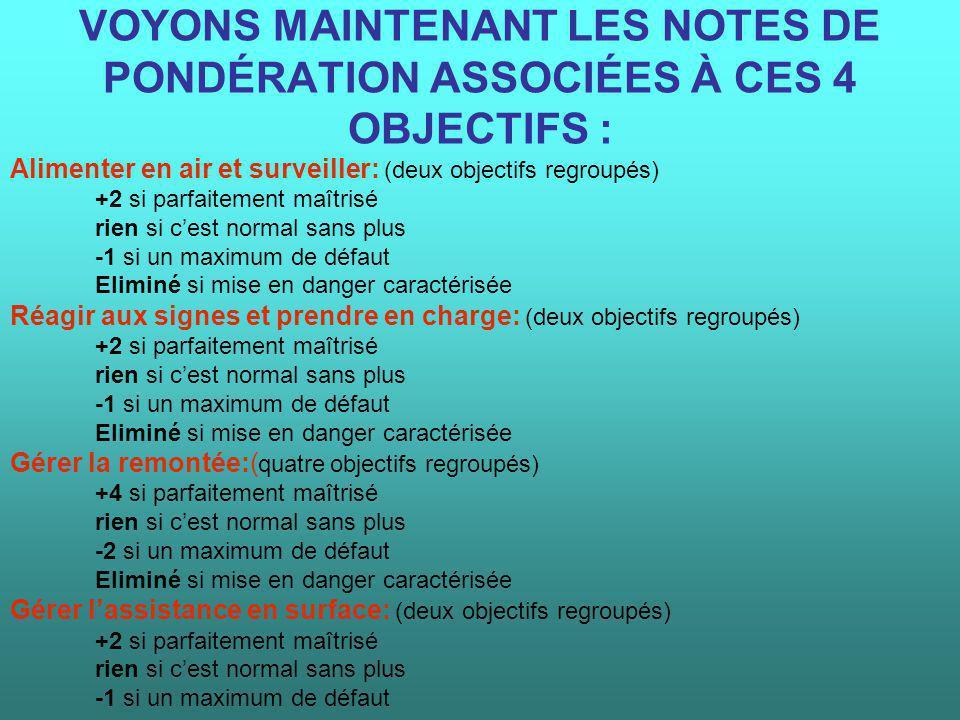 VOYONS MAINTENANT LES NOTES DE PONDÉRATION ASSOCIÉES À CES 4 OBJECTIFS : Alimenter en air et surveiller: (deux objectifs regroupés) +2 si parfaitement