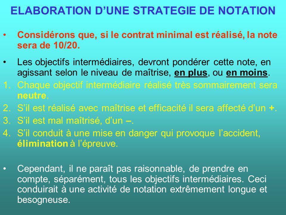 ELABORATION DUNE STRATEGIE DE NOTATION Considérons que, si le contrat minimal est réalisé, la note sera de 10/20. Les objectifs intermédiaires, devron