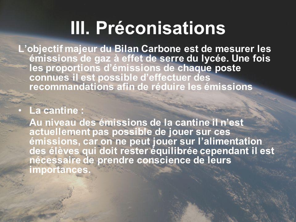 III. Préconisations Lobjectif majeur du Bilan Carbone est de mesurer les émissions de gaz à effet de serre du lycée. Une fois les proportions démissio