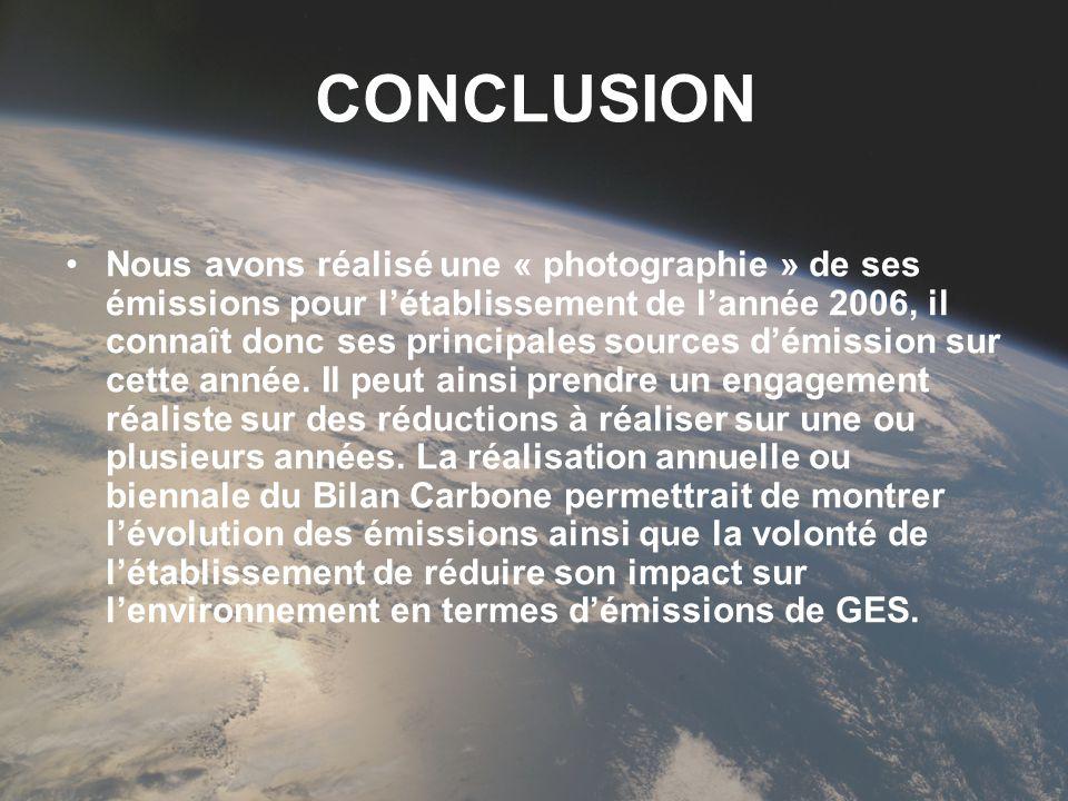 CONCLUSION Nous avons réalisé une « photographie » de ses émissions pour létablissement de lannée 2006, il connaît donc ses principales sources démiss