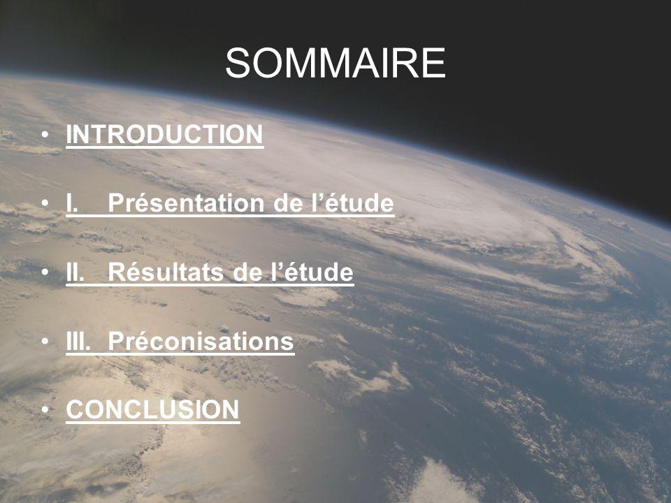 SOMMAIRE INTRODUCTION I.Présentation de létude II.Résultats de létude III.Préconisations CONCLUSION