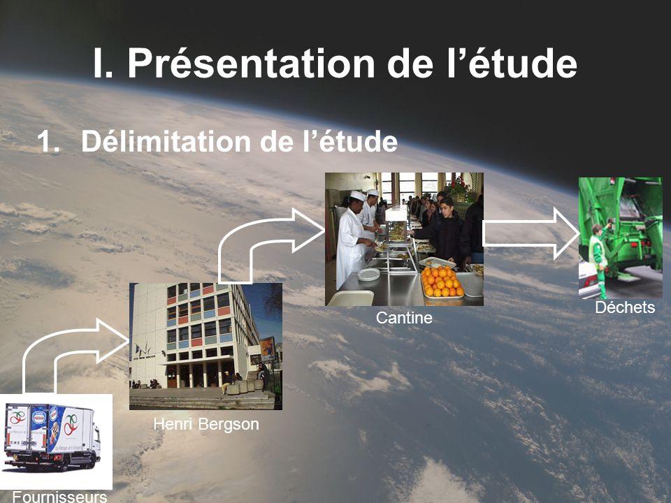 I. Présentation de létude 1.Délimitation de létude Fournisseurs Henri Bergson Cantine Déchets