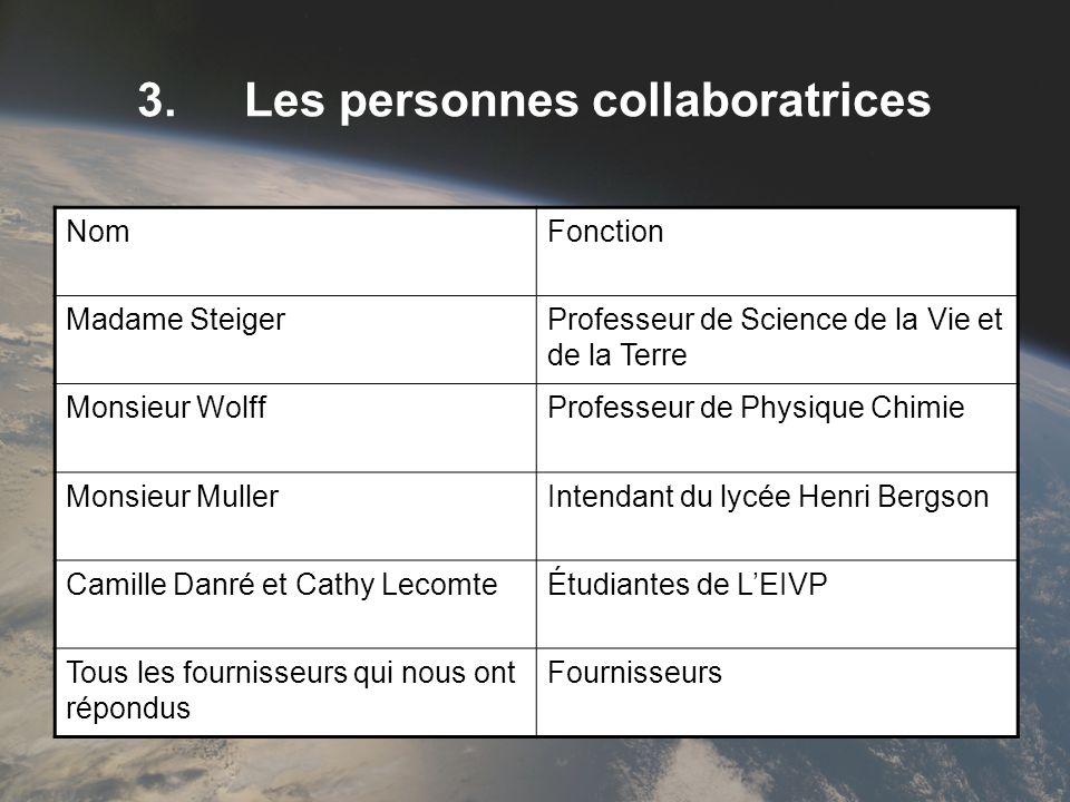 3.Les personnes collaboratrices NomFonction Madame SteigerProfesseur de Science de la Vie et de la Terre Monsieur WolffProfesseur de Physique Chimie M
