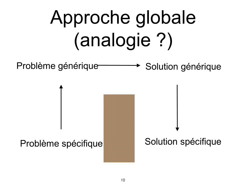 10 Problème spécifique Solution spécifique Problème générique Solution générique Approche globale (analogie ?)