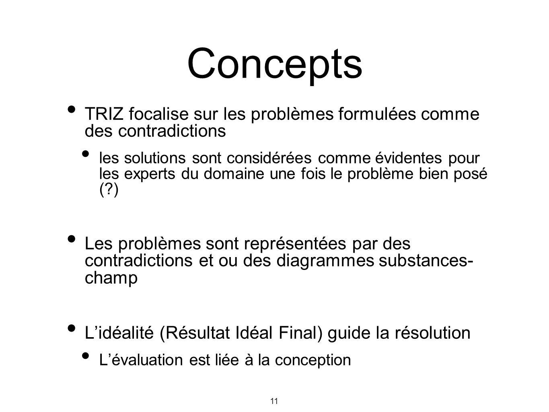 11 TRIZ focalise sur les problèmes formulées comme des contradictions les solutions sont considérées comme évidentes pour les experts du domaine une f