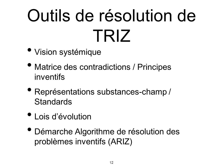 12 Vision systémique Matrice des contradictions / Principes inventifs Représentations substances-champ / Standards Lois dévolution Démarche Algorithme