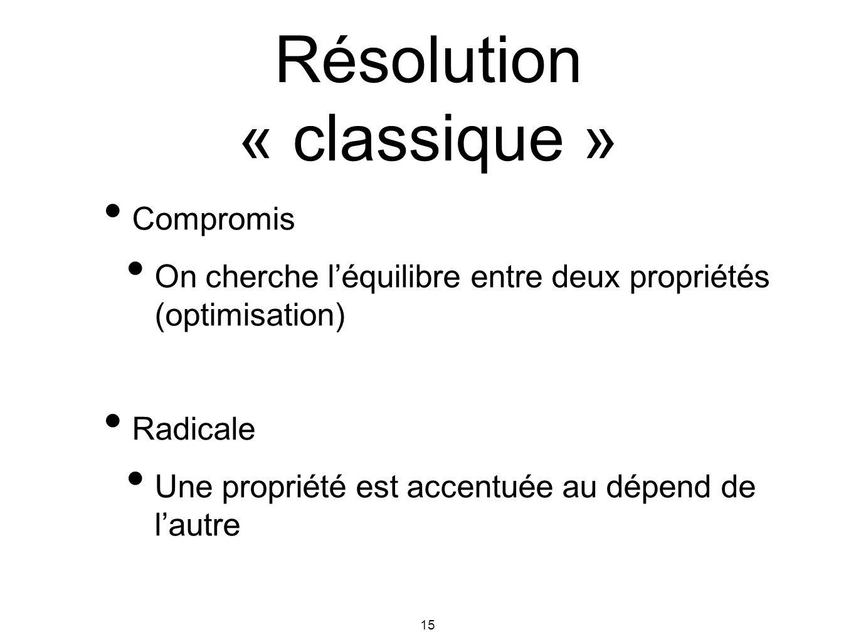 15 Compromis On cherche léquilibre entre deux propriétés (optimisation) Radicale Une propriété est accentuée au dépend de lautre Résolution « classiqu