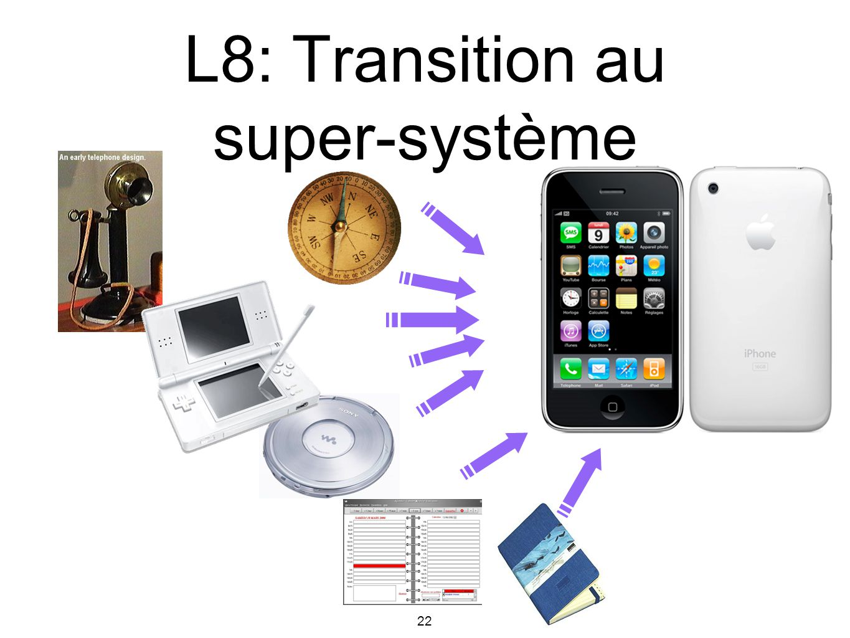22 L8: Transition au super-système