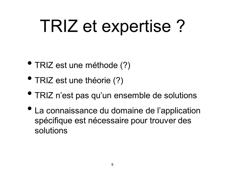 9 TRIZ est une méthode (?) TRIZ est une théorie (?) TRIZ nest pas quun ensemble de solutions La connaissance du domaine de lapplication spécifique est