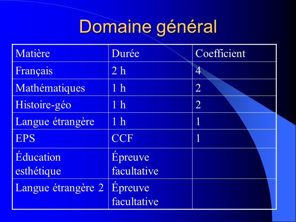 Domaine professionnel (suite) EP3 Épreuve économique et juridique (Coefficient 2) Le candidat est évalué par contrôles en cours de formation CCF 6 éva