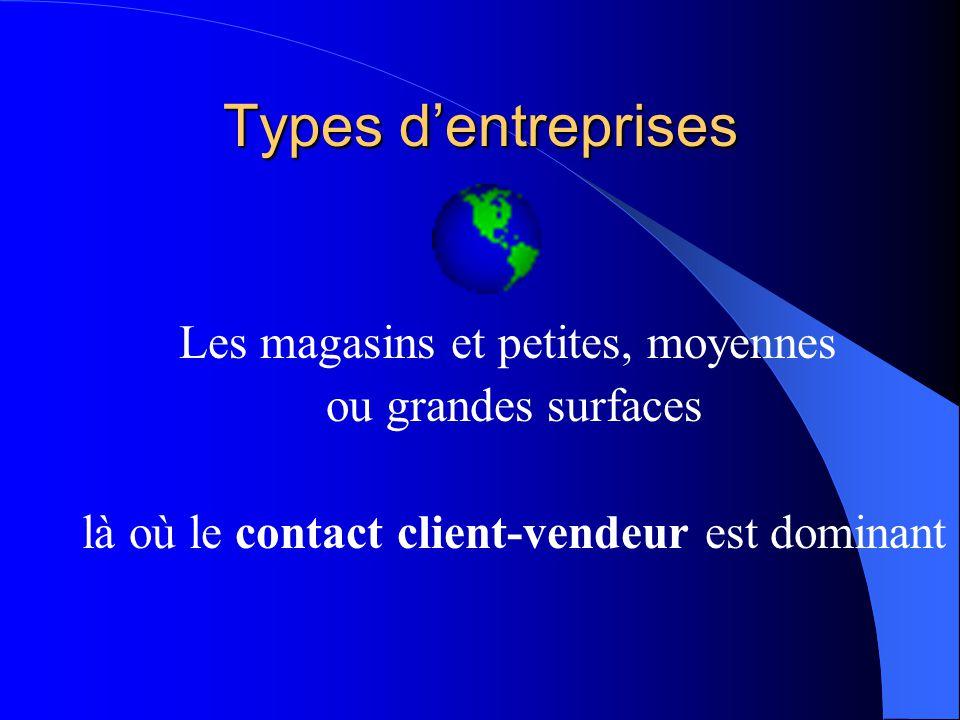 LES EMPLOIS CONCERNES Vendeur en magasin, en boutique Employé de commerce dans des entreprises de distribution, petites, moyennes ou grandes surfaces