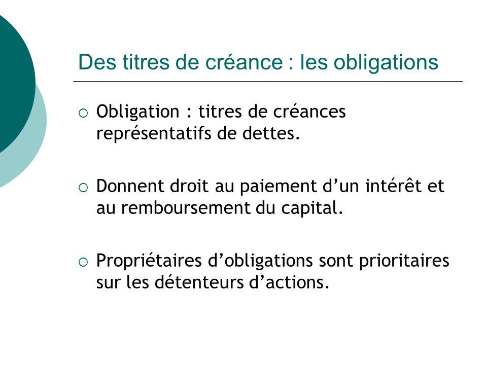 Des titres de créance : les obligations Obligation : titres de créances représentatifs de dettes.