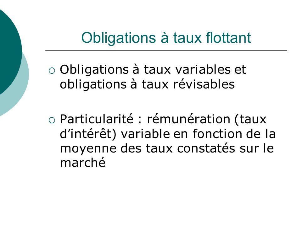 Obligations à taux flottant Obligations à taux variables et obligations à taux révisables Particularité : rémunération (taux dintérêt) variable en fonction de la moyenne des taux constatés sur le marché