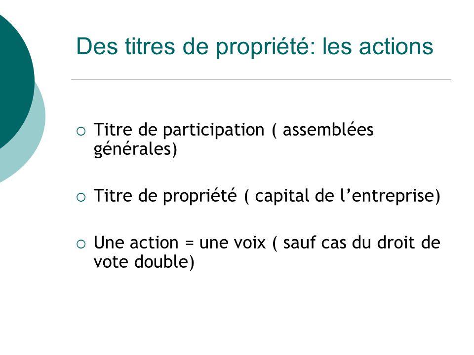 Des titres de propriété: les actions Titre de participation ( assemblées générales) Titre de propriété ( capital de lentreprise) Une action = une voix ( sauf cas du droit de vote double)