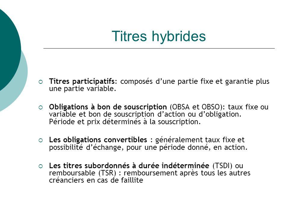 Titres hybrides Titres participatifs: composés dune partie fixe et garantie plus une partie variable.