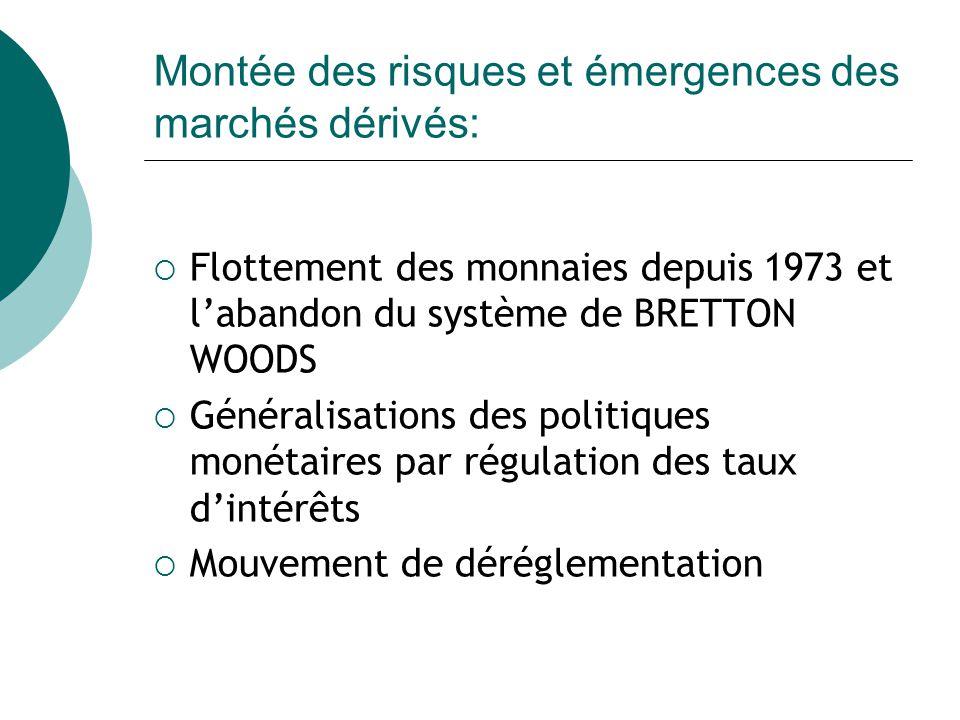 Montée des risques et émergences des marchés dérivés: Flottement des monnaies depuis 1973 et labandon du système de BRETTON WOODS Généralisations des politiques monétaires par régulation des taux dintérêts Mouvement de déréglementation