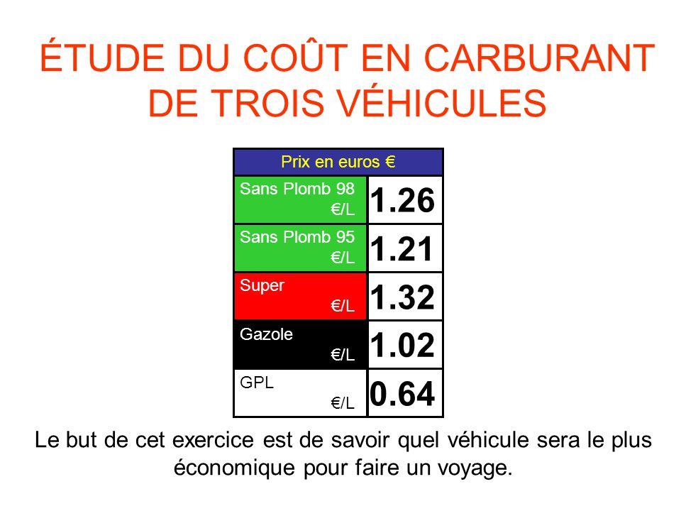 ÉTUDE DU COÛT EN CARBURANT DE TROIS VÉHICULES Le but de cet exercice est de savoir quel véhicule sera le plus économique pour faire un voyage.