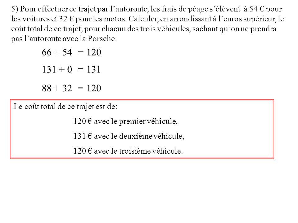 5) Pour effectuer ce trajet par lautoroute, les frais de péage sélèvent à 54 pour les voitures et 32 pour les motos.