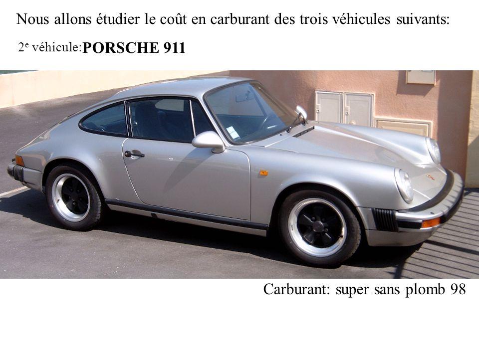 Nous allons étudier le coût en carburant des trois véhicules suivants: PORSCHE 911 Carburant: super sans plomb 98 2 e véhicule: