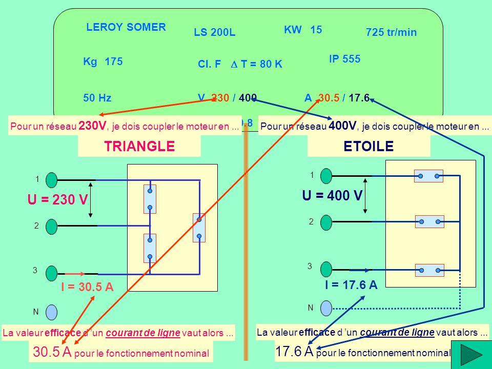 LS 200L KW 15 Kg 175 50 Hz Cl.F T = 80 K IP 555 725 tr/min V 230 / 400A 30.5 / 17.6 cos 0.8 Rend.