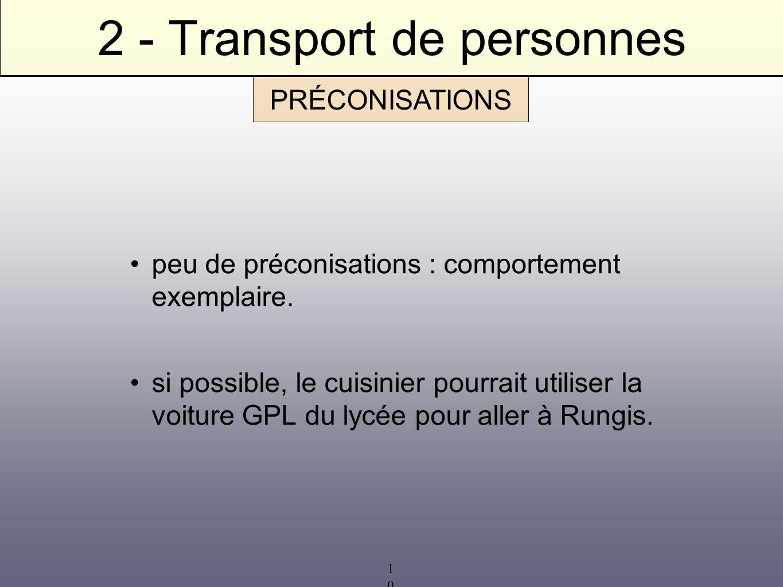10 2 - Transport de personnes peu de préconisations : comportement exemplaire. si possible, le cuisinier pourrait utiliser la voiture GPL du lycée pou