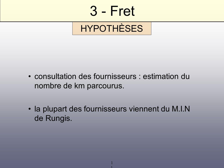 11 3 - Fret consultation des fournisseurs : estimation du nombre de km parcourus. la plupart des fournisseurs viennent du M.I.N de Rungis. HYPOTHÈSES