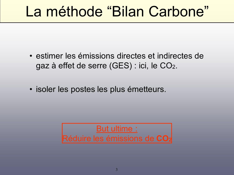 3 La méthode Bilan Carbone estimer les émissions directes et indirectes de gaz à effet de serre (GES) : ici, le CO 2. isoler les postes les plus émett