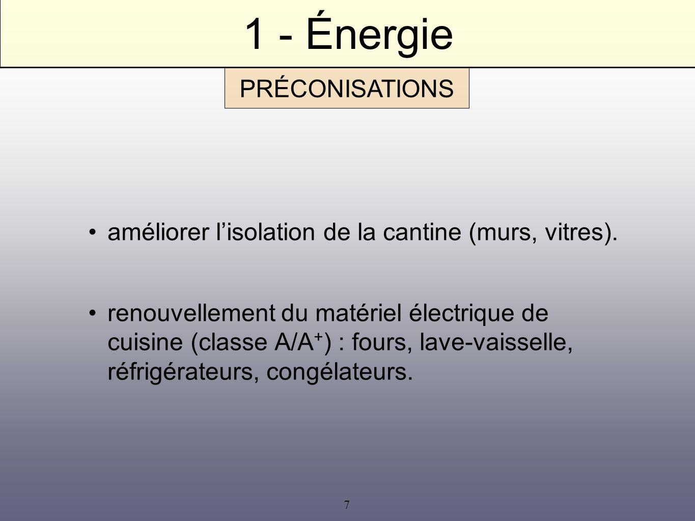7 1 - Énergie améliorer lisolation de la cantine (murs, vitres). renouvellement du matériel électrique de cuisine (classe A/A + ) : fours, lave-vaisse