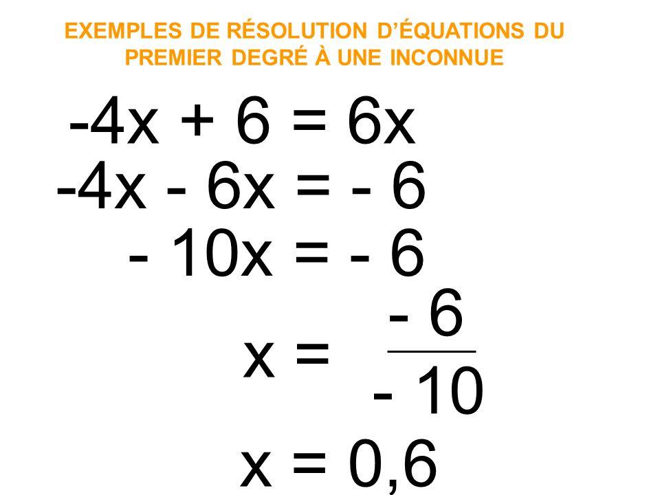 - 6 - 10 EXEMPLES DE RÉSOLUTION DÉQUATIONS DU PREMIER DEGRÉ À UNE INCONNUE -4x + 6 = 6x -4x - 6x = - 6 - 10x = - 6 x = x = 0,6