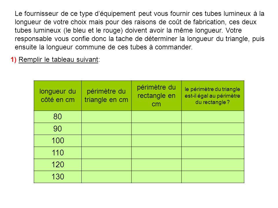 3x3x EXEMPLES DE RÉSOLUTION DÉQUATIONS DU PREMIER DEGRÉ À UNE INCONNUE = + 1 - 5 -2x