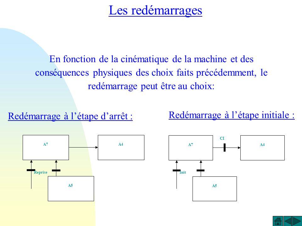 A5 D1 Au /Au Cet arrêt doit être efficace dans tous les modes de fonctionnement et à chaque étape du cycle, il est nécessaire de préciser les effets sur la partie opérative et les effets sur la partie commande.