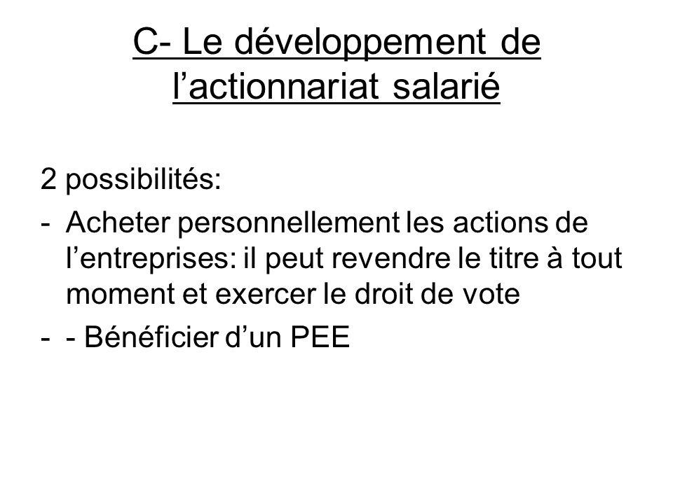C- Le développement de lactionnariat salarié 2 possibilités: -Acheter personnellement les actions de lentreprises: il peut revendre le titre à tout moment et exercer le droit de vote -- Bénéficier dun PEE