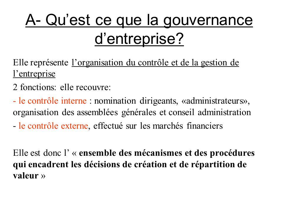 A- Quest ce que la gouvernance dentreprise.