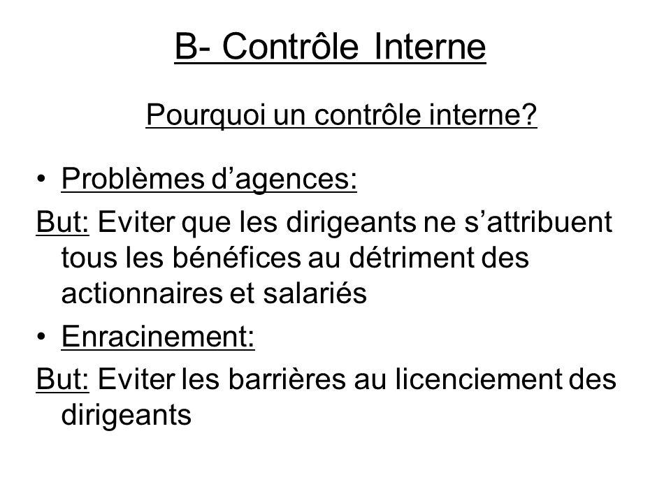 Pourquoi un contrôle interne.