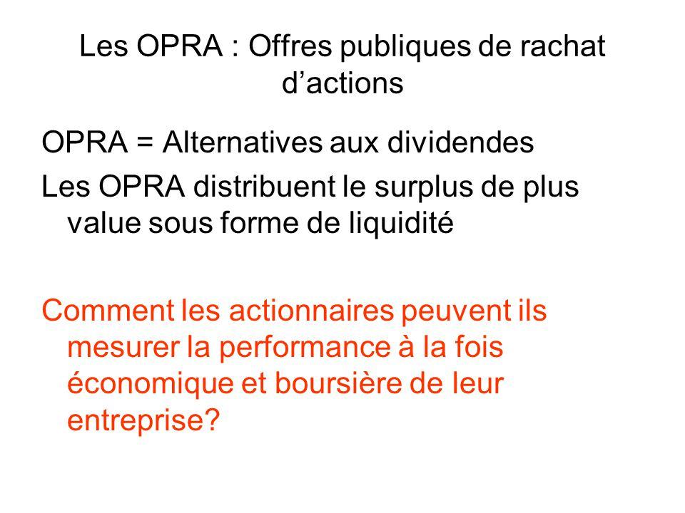 Les OPRA : Offres publiques de rachat dactions OPRA = Alternatives aux dividendes Les OPRA distribuent le surplus de plus value sous forme de liquidité Comment les actionnaires peuvent ils mesurer la performance à la fois économique et boursière de leur entreprise?