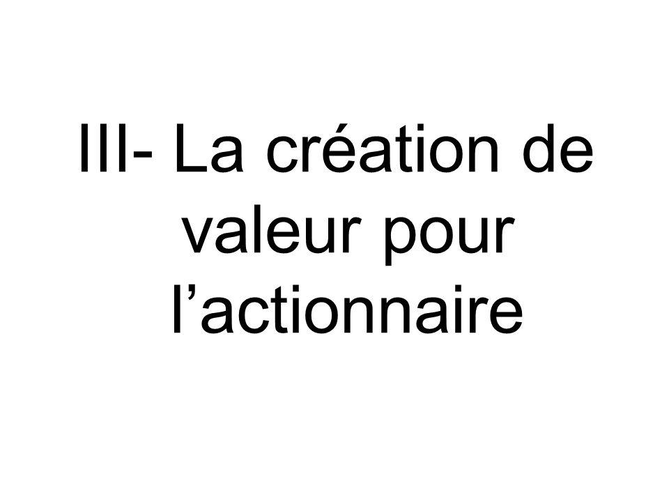III- La création de valeur pour lactionnaire