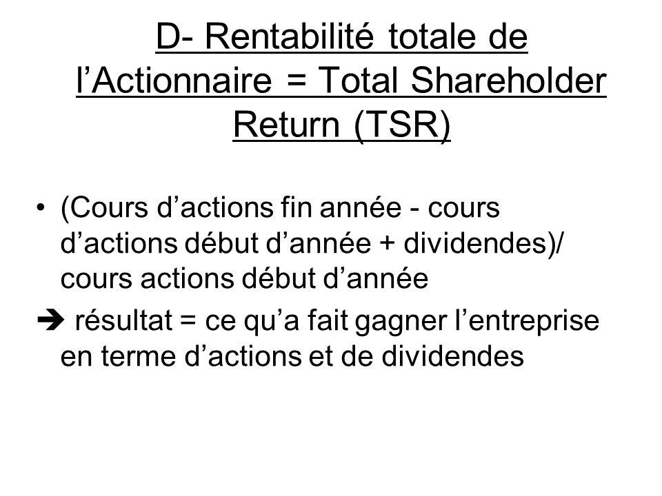 D- Rentabilité totale de lActionnaire = Total Shareholder Return (TSR) (Cours dactions fin année - cours dactions début dannée + dividendes)/ cours actions début dannée résultat = ce qua fait gagner lentreprise en terme dactions et de dividendes