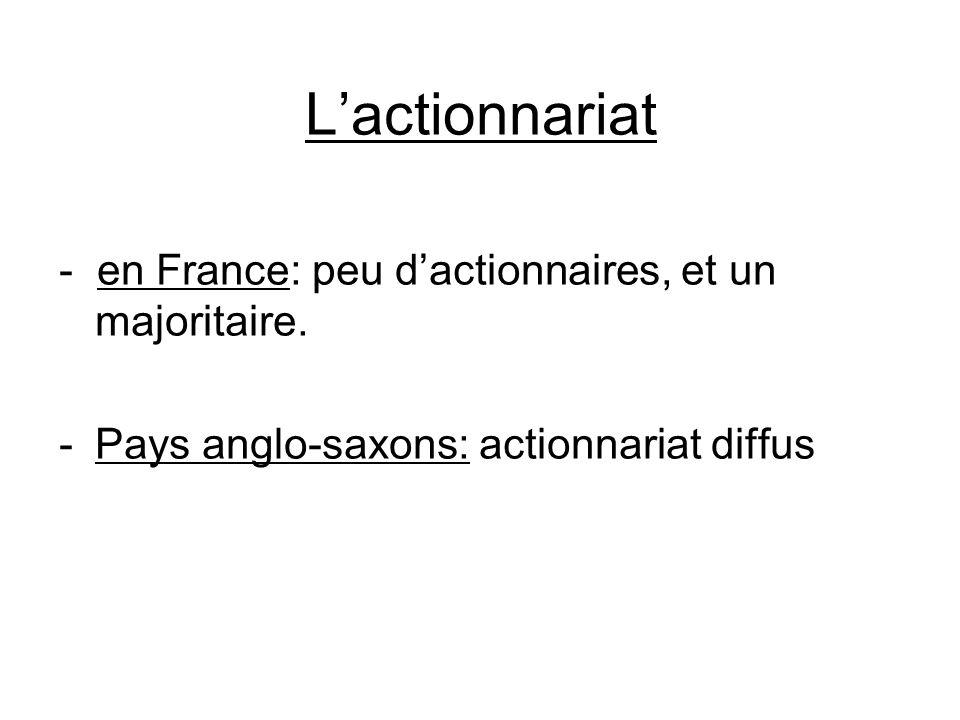 Lactionnariat - en France: peu dactionnaires, et un majoritaire.