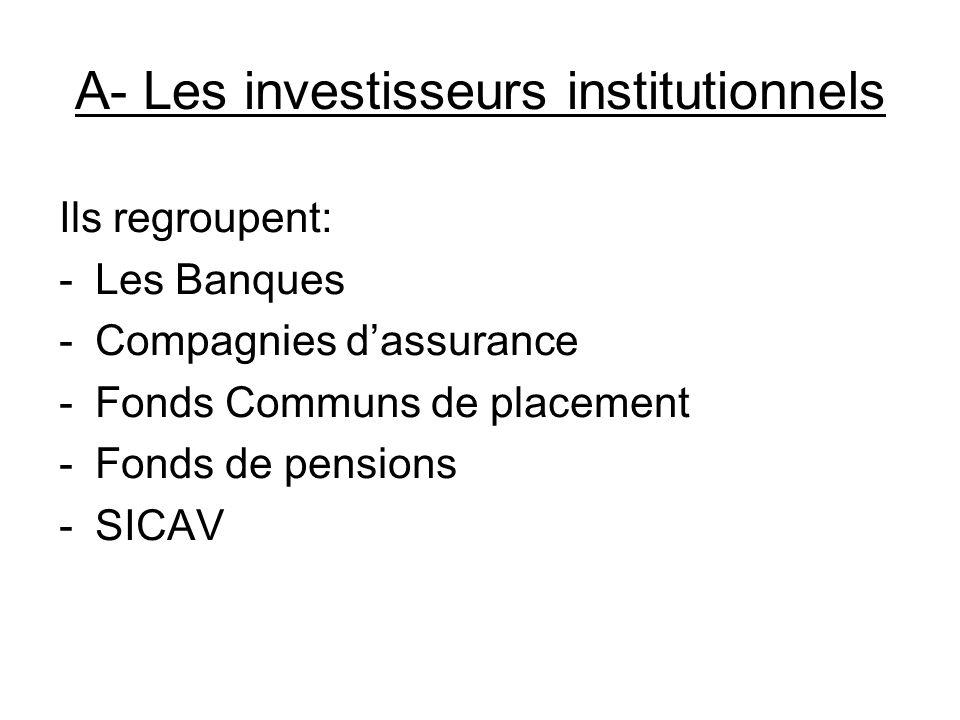 A- Les investisseurs institutionnels Ils regroupent: -Les Banques -Compagnies dassurance -Fonds Communs de placement -Fonds de pensions -SICAV