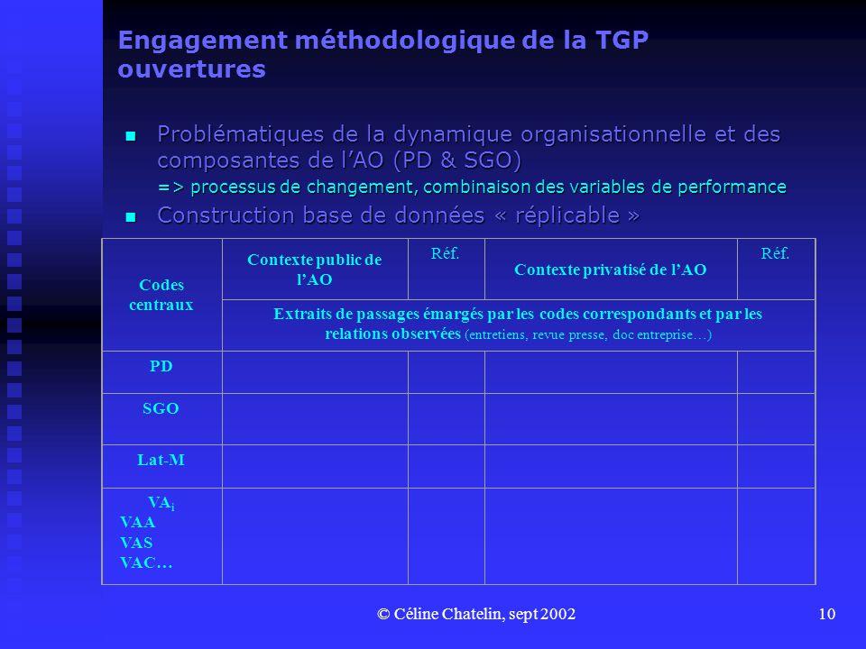 © Céline Chatelin, sept 200210 Engagement méthodologique de la TGP ouvertures Problématiques de la dynamique organisationnelle et des composantes de lAO (PD & SGO) Problématiques de la dynamique organisationnelle et des composantes de lAO (PD & SGO) => processus de changement, combinaison des variables de performance Construction base de données « réplicable » Construction base de données « réplicable » Codes centraux Contexte public de lAO Réf.