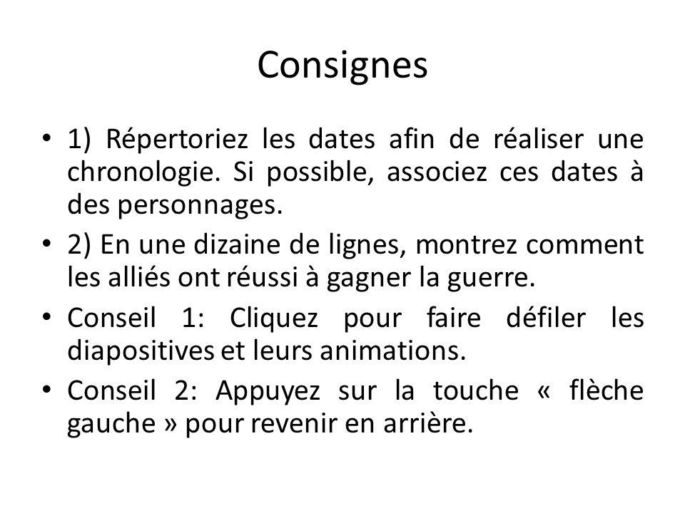 Consignes 1) Répertoriez les dates afin de réaliser une chronologie. Si possible, associez ces dates à des personnages. 2) En une dizaine de lignes, m