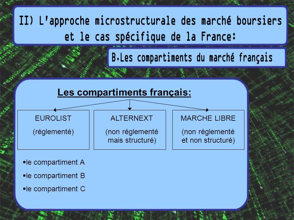 Les compartiments français: EUROLIST (réglementé) ALTERNEXT (non réglementé mais structuré) MARCHE LIBRE (non réglementé et non structuré) le compartiment A le compartiment B le compartiment C